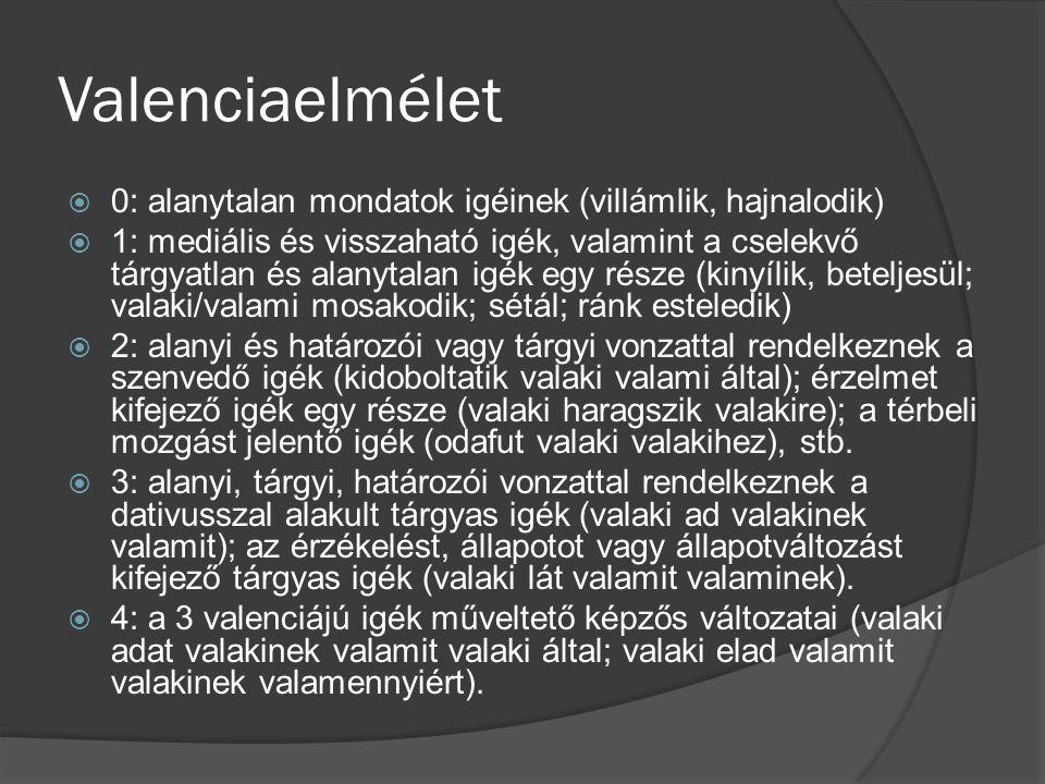 Valenciaelmélet 0: alanytalan mondatok igéinek (villámlik, hajnalodik)