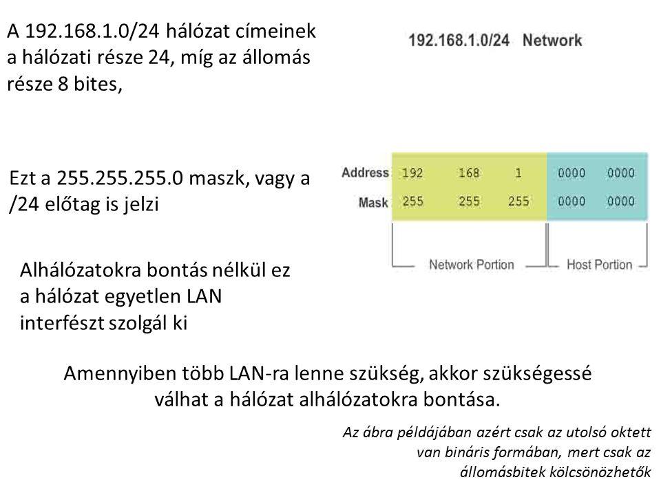 Ezt a 255.255.255.0 maszk, vagy a /24 előtag is jelzi