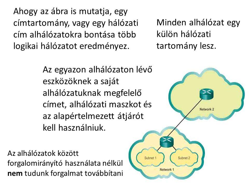 Minden alhálózat egy külön hálózati tartomány lesz.