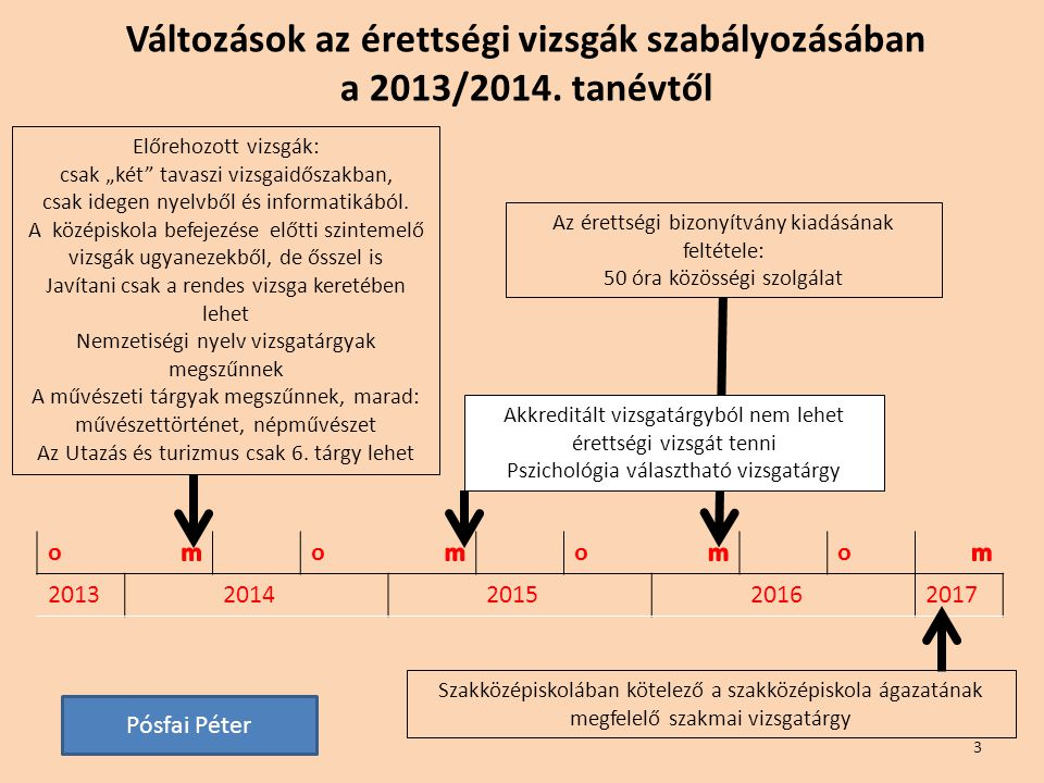 Változások az érettségi vizsgák szabályozásában