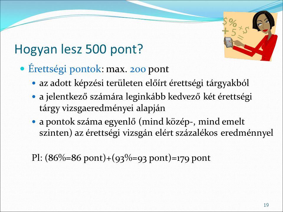 Hogyan lesz 500 pont Érettségi pontok: max. 200 pont