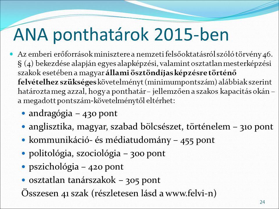 ANA ponthatárok 2015-ben andragógia – 430 pont