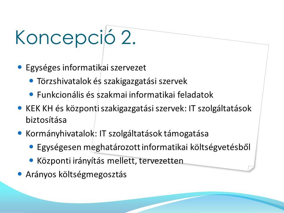 Koncepció 2. Egységes informatikai szervezet