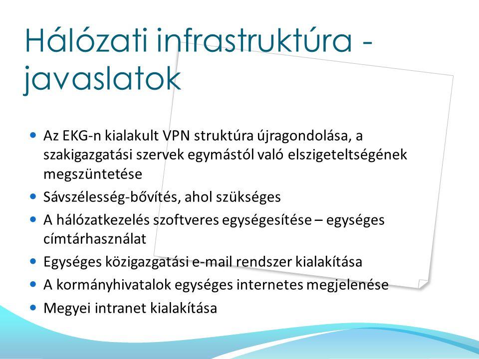 Hálózati infrastruktúra - javaslatok