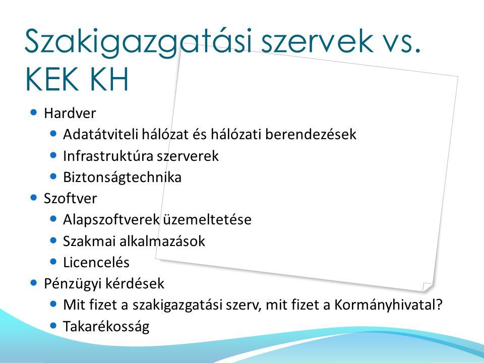 Szakigazgatási szervek vs. KEK KH