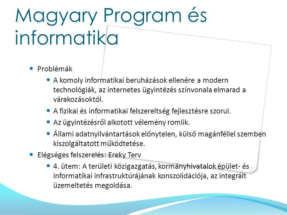 Magyary Program és informatika