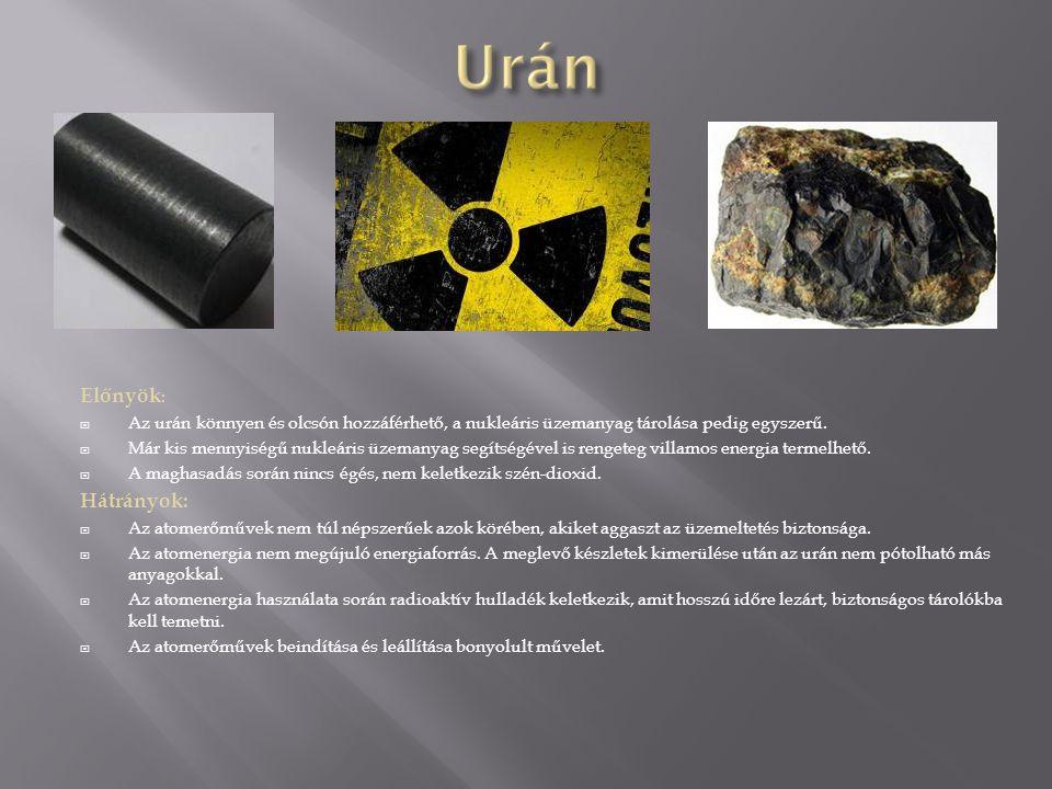 Előnyök: Az urán könnyen és olcsón hozzáférhető, a nukleáris üzemanyag tárolása pedig egyszerű.