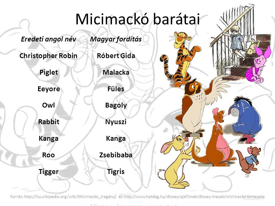 Micimackó barátai Eredeti angol név Magyar fordítás Christopher Robin