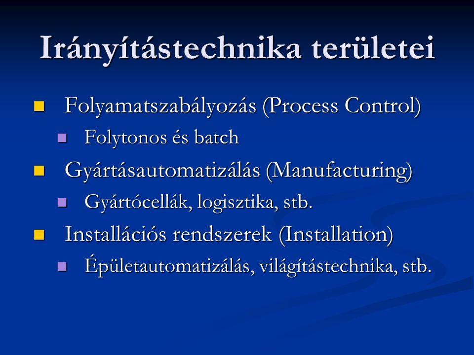 Irányítástechnika területei