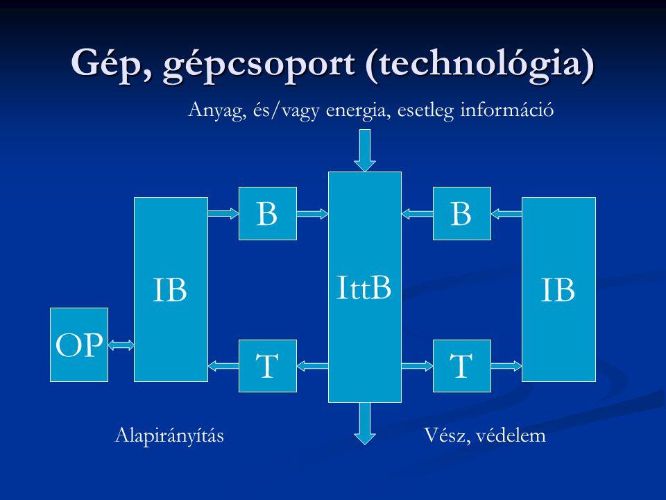 Gép, gépcsoport (technológia)