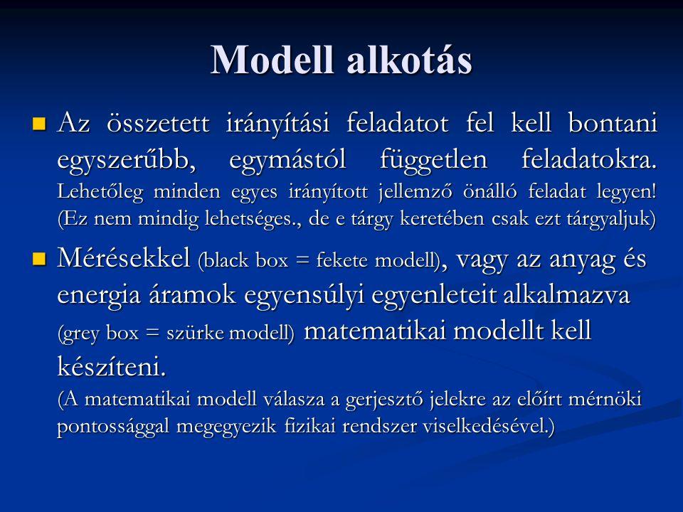 Modell alkotás