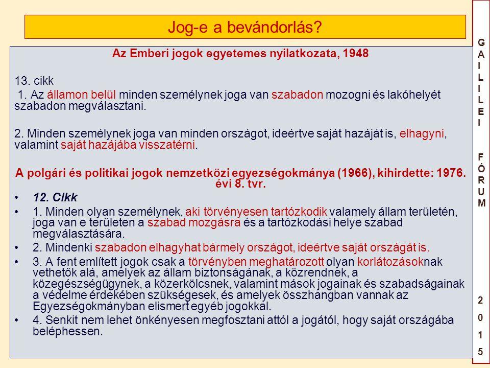 Az Emberi jogok egyetemes nyilatkozata, 1948