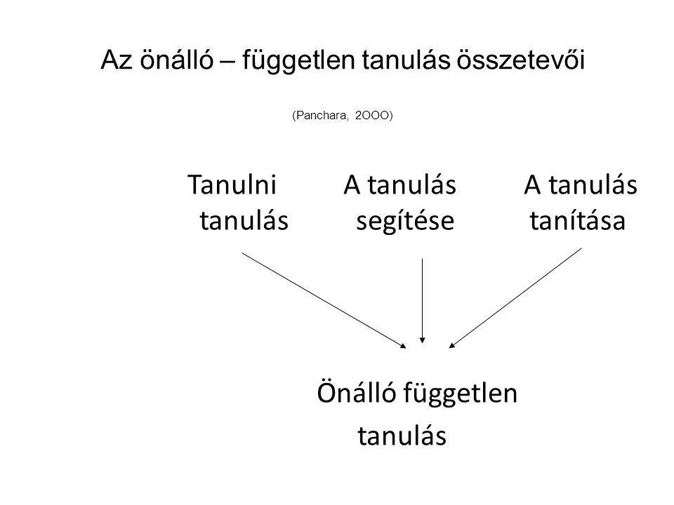 Az önálló – független tanulás összetevői (Panchara, 2OOO)