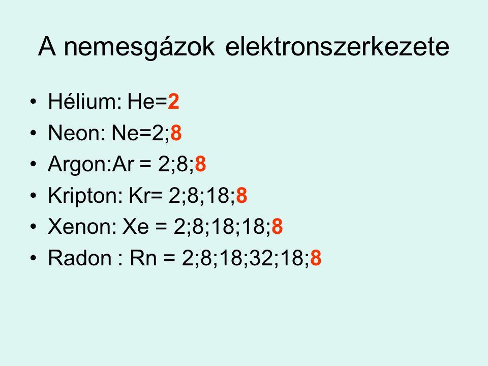 A nemesgázok elektronszerkezete