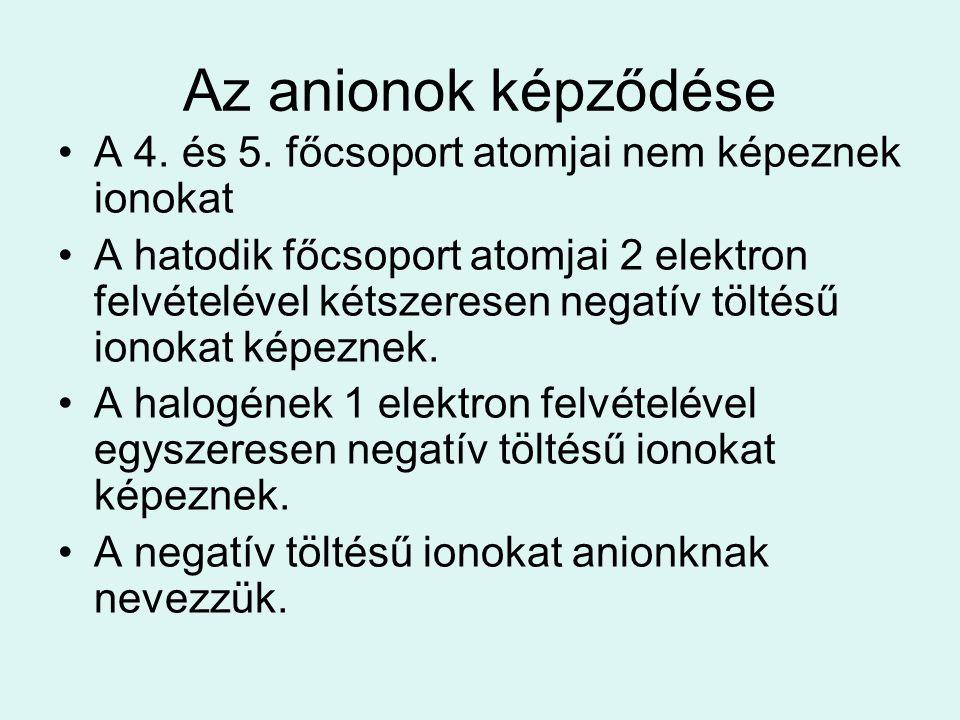 Az anionok képződése A 4. és 5. főcsoport atomjai nem képeznek ionokat