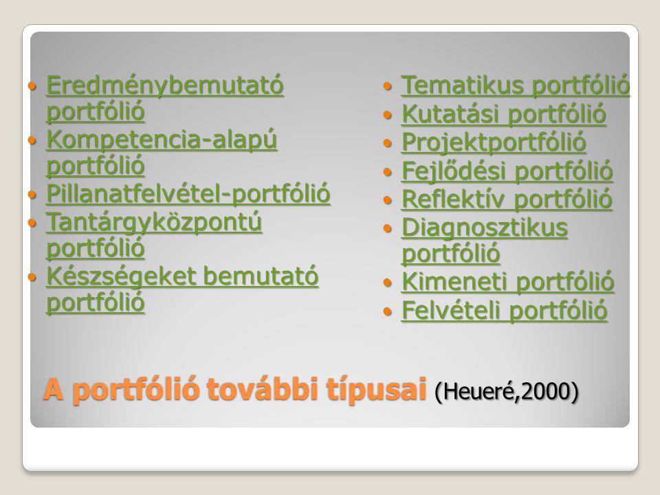 A portfólió további típusai (Heueré,2000)