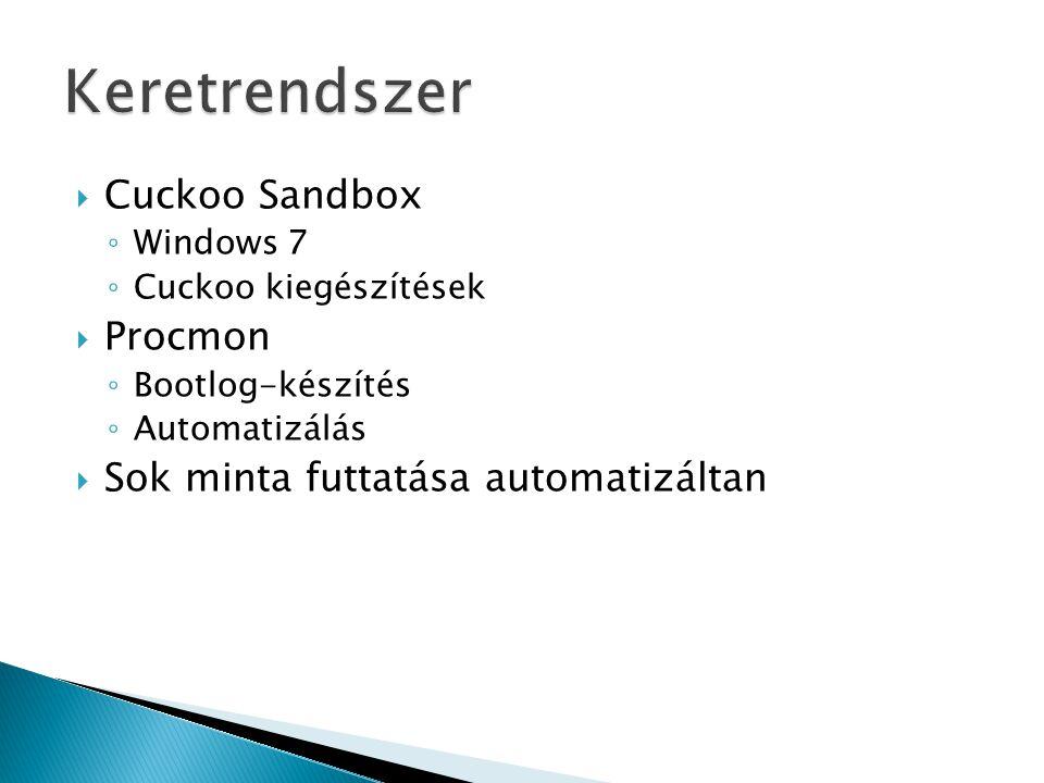 Keretrendszer Cuckoo Sandbox Procmon