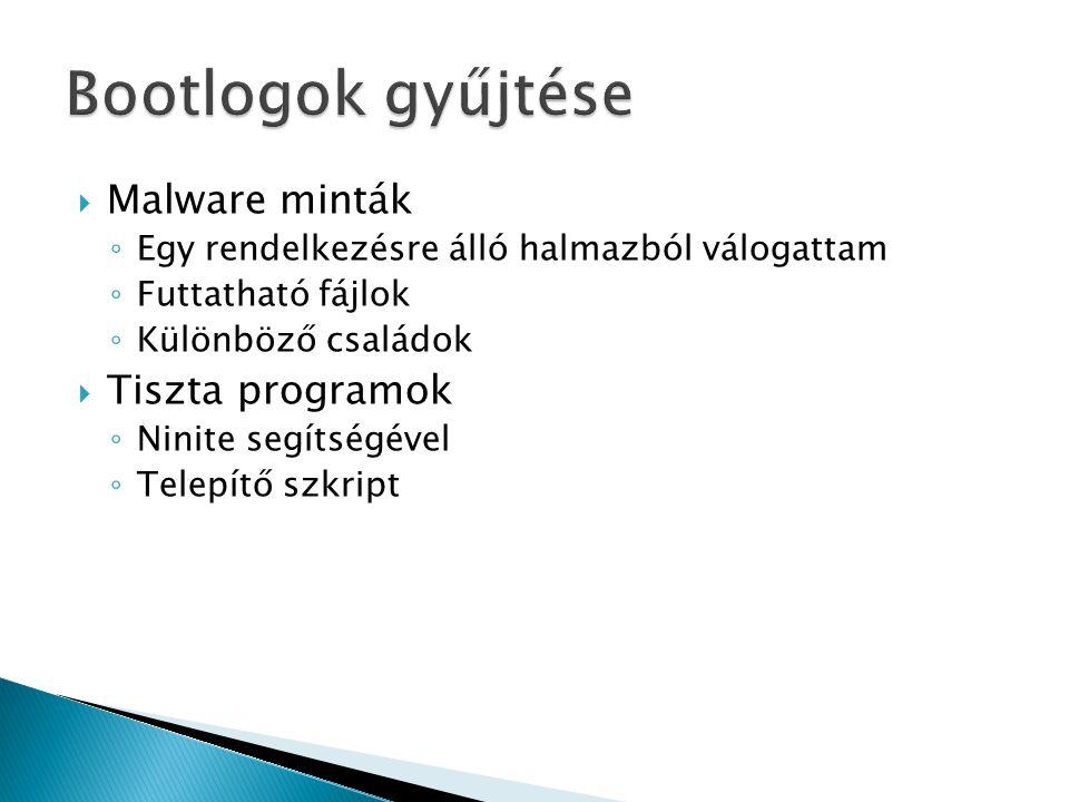 Bootlogok gyűjtése Malware minták Tiszta programok