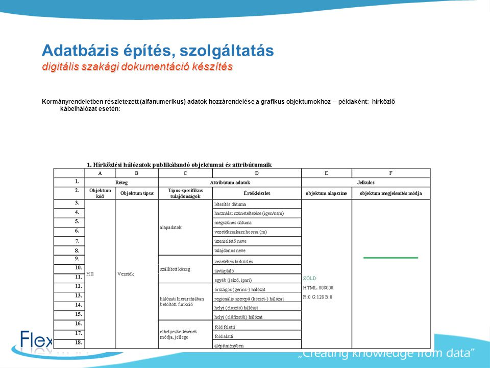 Adatbázis építés, szolgáltatás digitális szakági dokumentáció készítés
