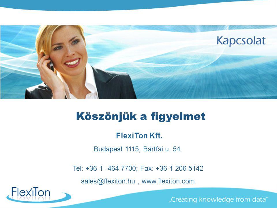 sales@flexiton.hu , www.flexiton.com