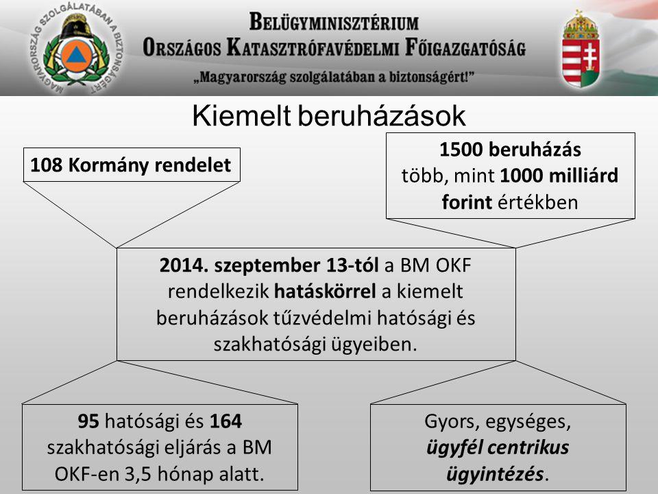 Kiemelt beruházások 2014. szeptember 13-tól a BM OKF rendelkezik hatáskörrel a kiemelt beruházások tűzvédelmi hatósági és szakhatósági ügyeiben.