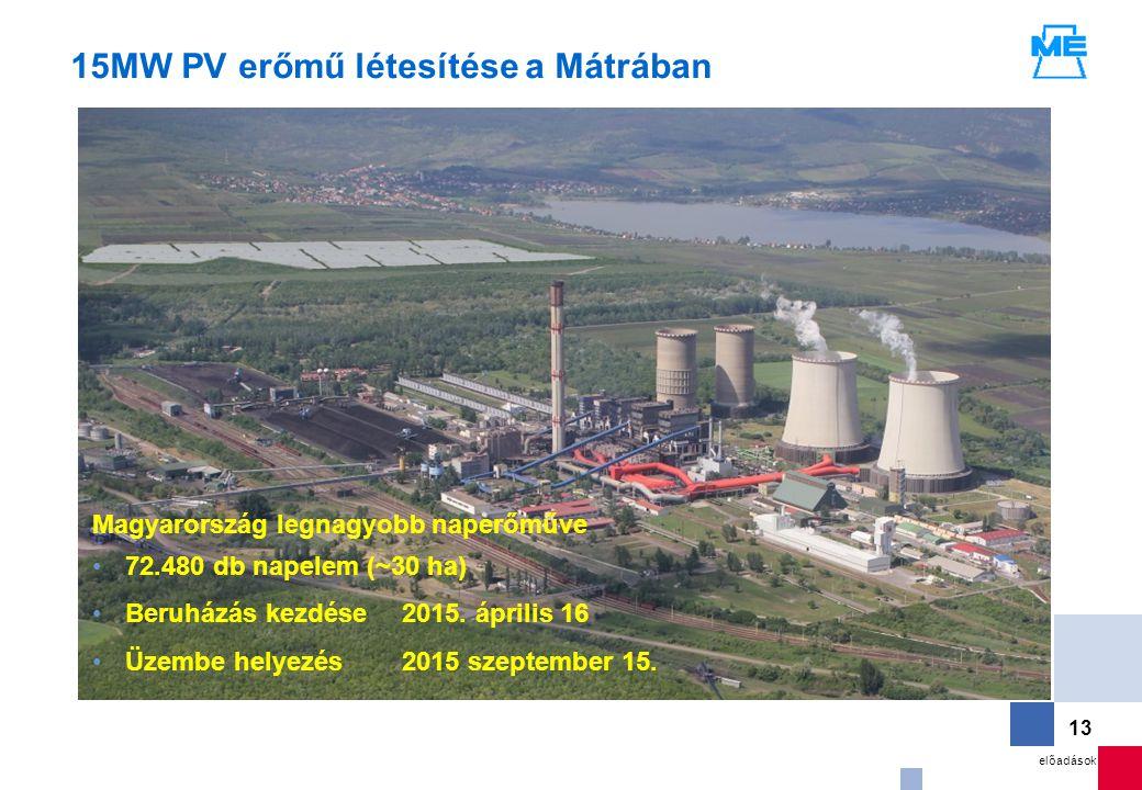 15MW PV erőmű létesítése a Mátrában