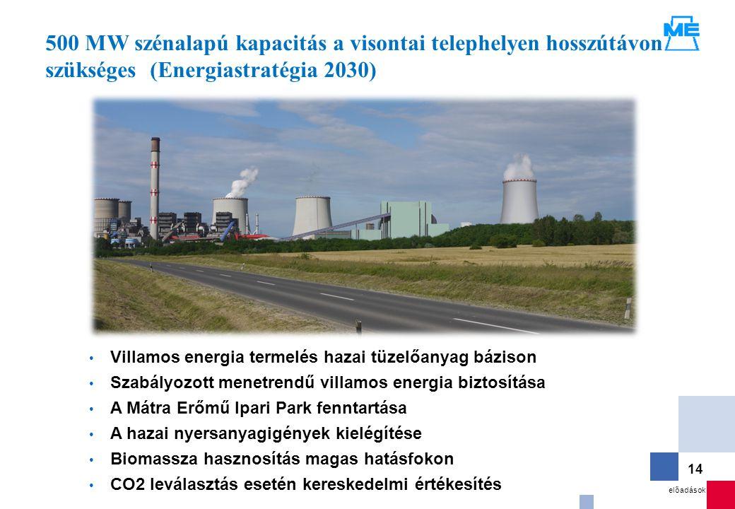 500 MW szénalapú kapacitás a visontai telephelyen hosszútávon szükséges (Energiastratégia 2030)