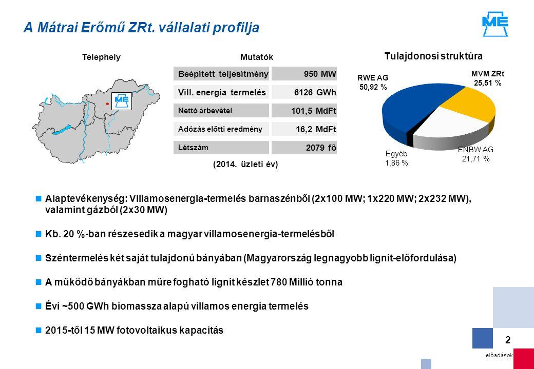 A Mátrai Erőmű ZRt. vállalati profilja