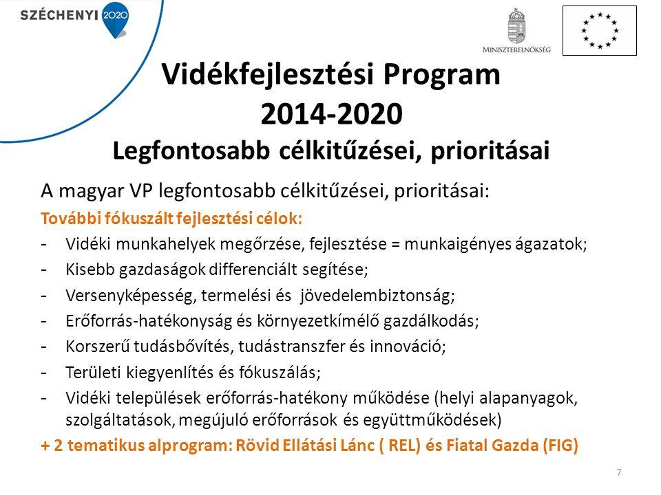Vidékfejlesztési Program 2014-2020 Legfontosabb célkitűzései, prioritásai
