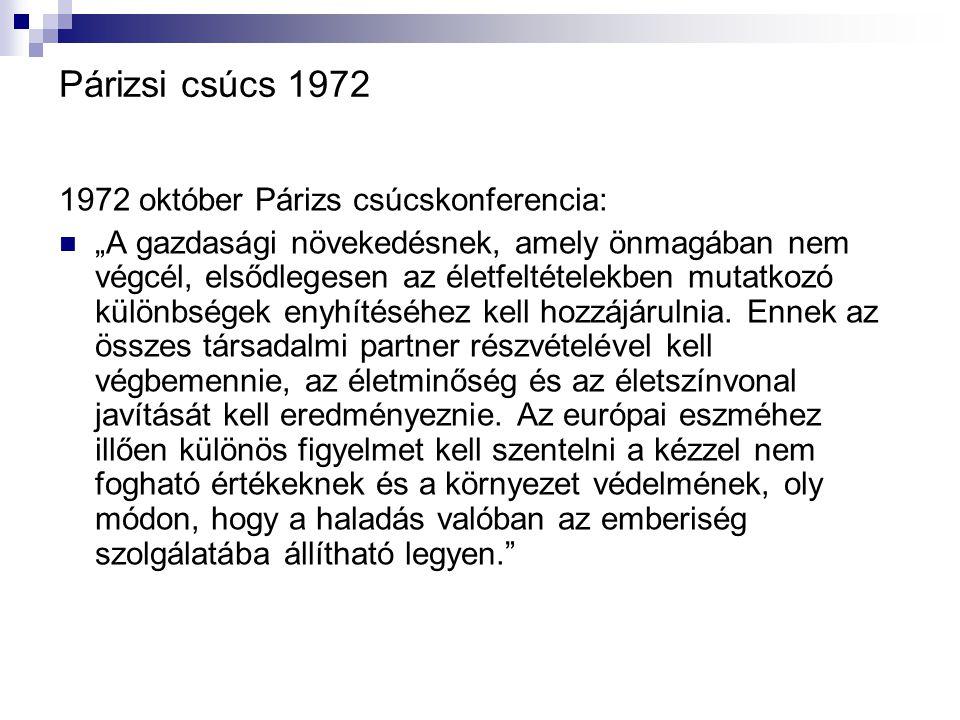 Párizsi csúcs 1972 1972 október Párizs csúcskonferencia: