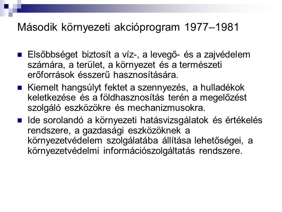 Második környezeti akcióprogram 1977–1981