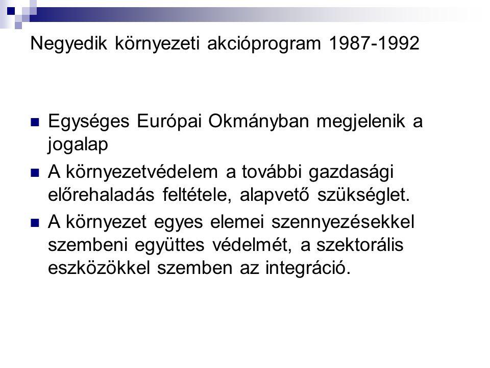 Negyedik környezeti akcióprogram 1987-1992