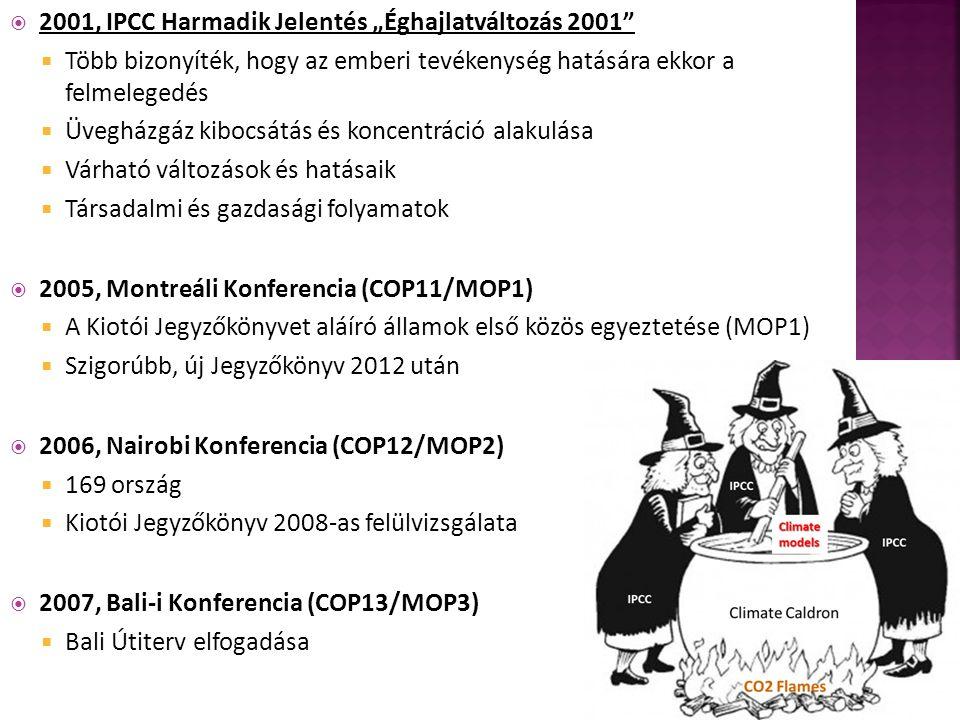 """2001, IPCC Harmadik Jelentés """"Éghajlatváltozás 2001"""