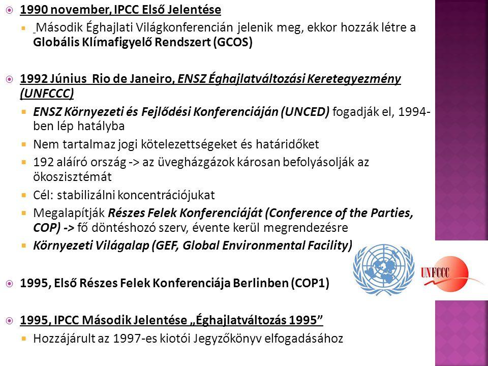 1990 november, IPCC Első Jelentése