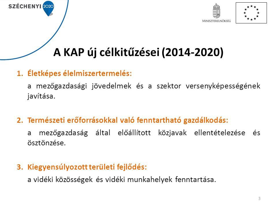 A KAP új célkitűzései (2014-2020)
