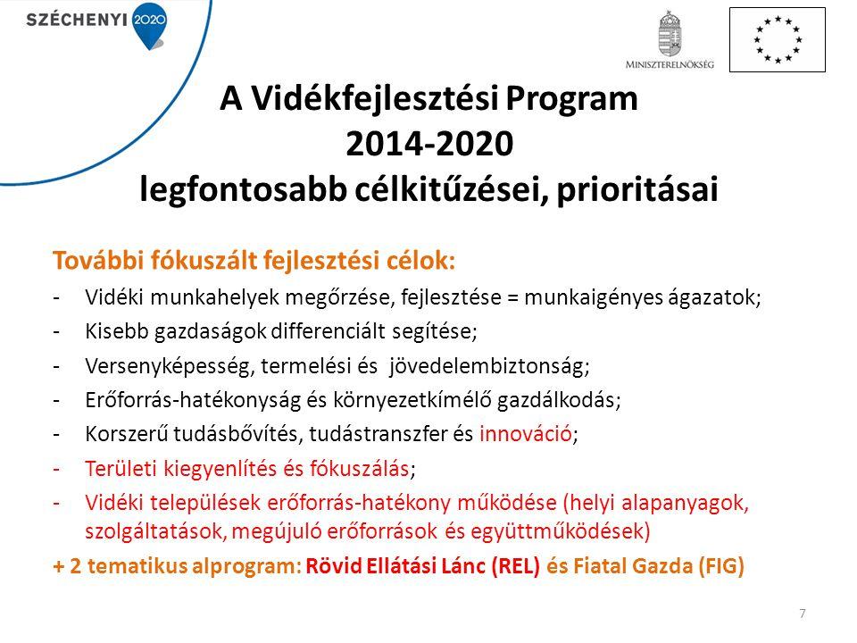 A Vidékfejlesztési Program 2014-2020 legfontosabb célkitűzései, prioritásai