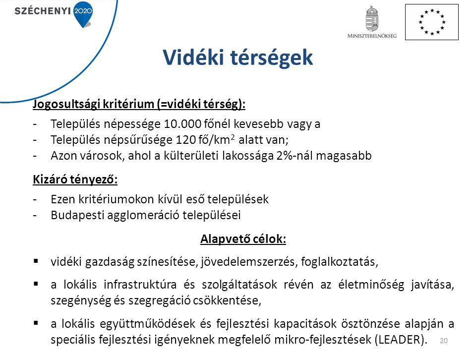 Vidéki térségek Jogosultsági kritérium (=vidéki térség):