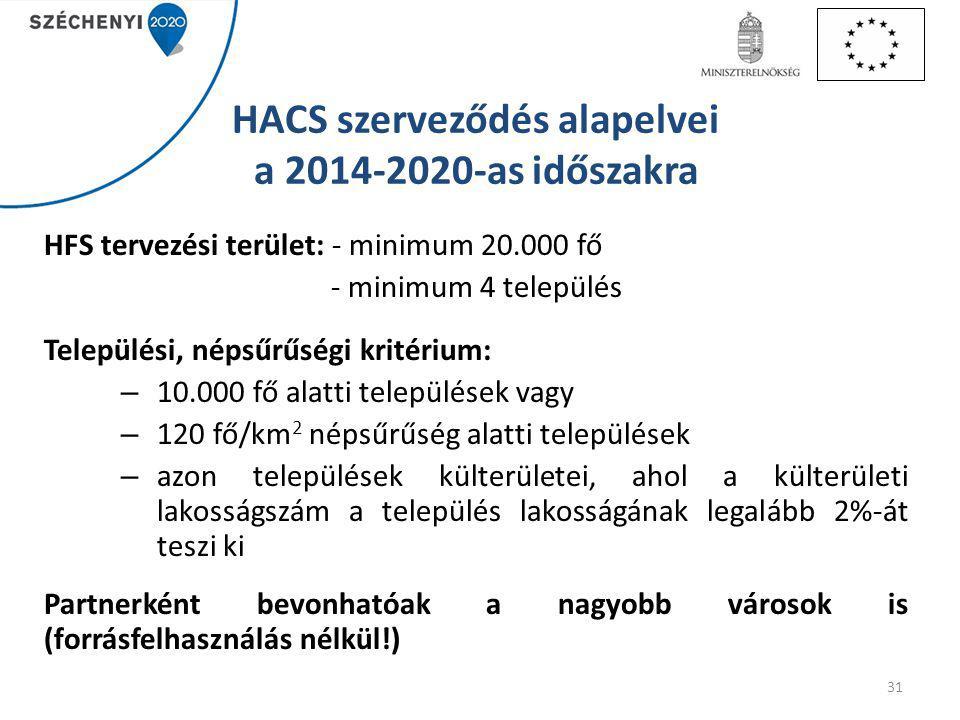 HACS szerveződés alapelvei