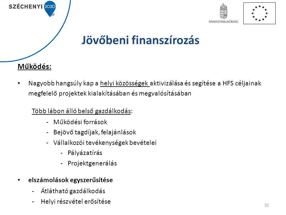 Jövőbeni finanszírozás