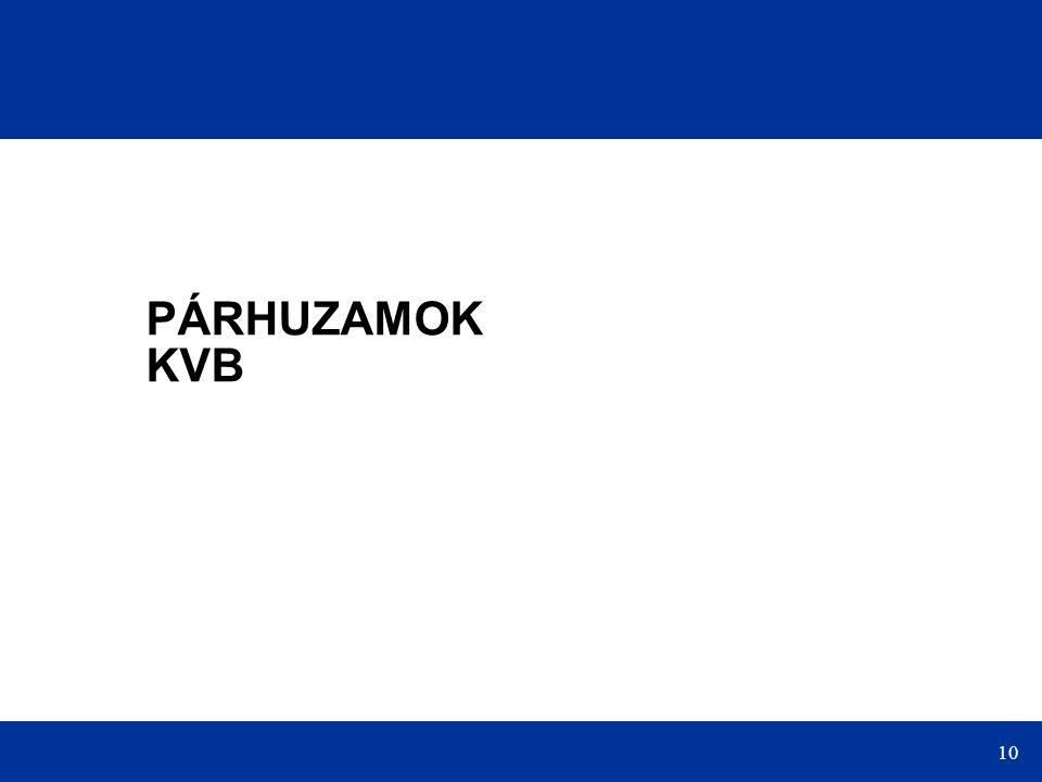 PÁRHUZAMOK KVB