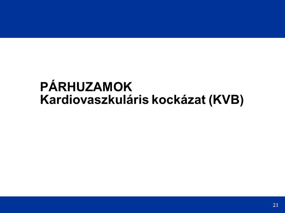 PÁRHUZAMOK Kardiovaszkuláris kockázat (KVB)