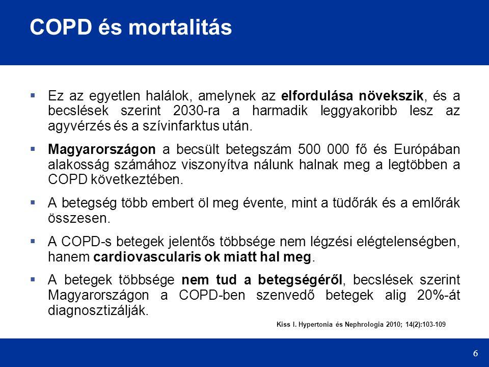 COPD és mortalitás