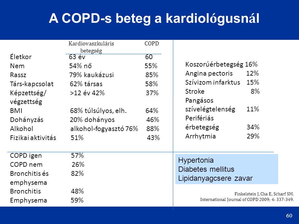 A COPD-s beteg a kardiológusnál