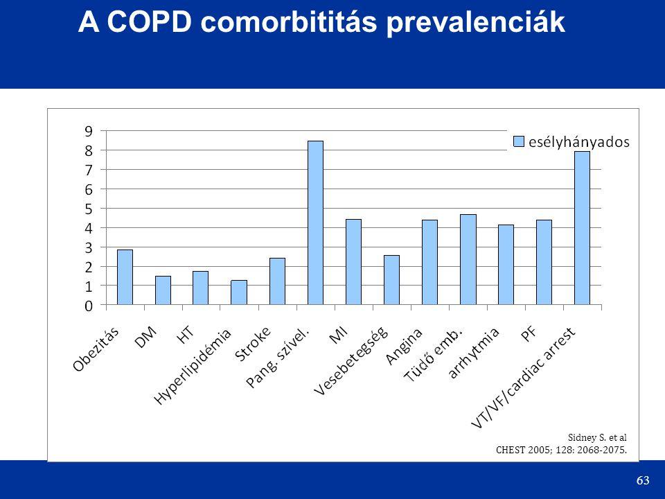 A COPD comorbititás prevalenciák