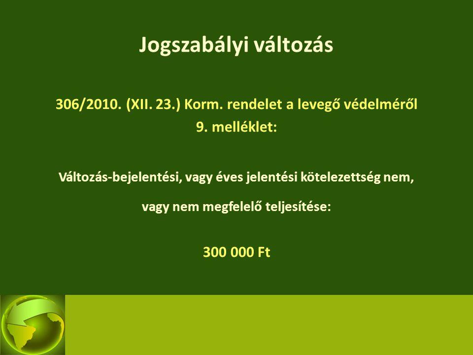 Jogszabályi változás 306/2010. (XII. 23.) Korm. rendelet a levegő védelméről. 9. melléklet:
