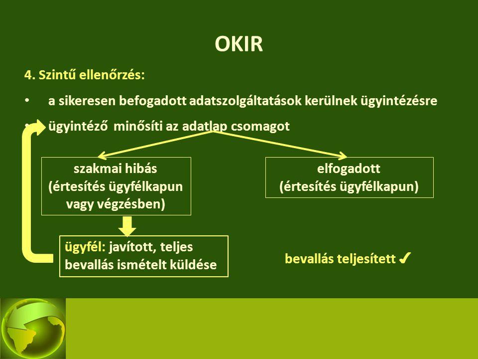 OKIR 4. Szintű ellenőrzés: