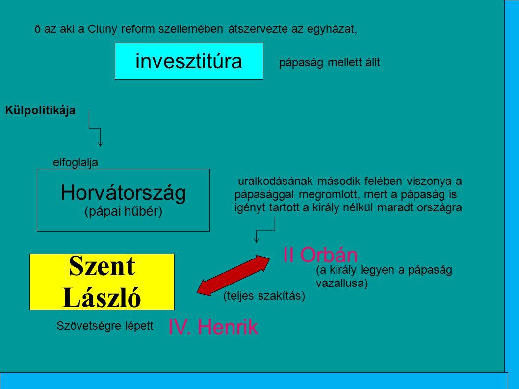 Szent László invesztitúra Horvátország II Orbán IV. Henrik