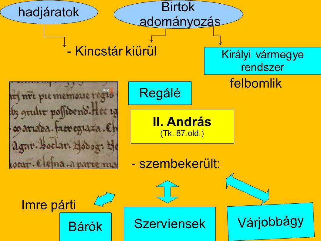 Királyi vármegye rendszer