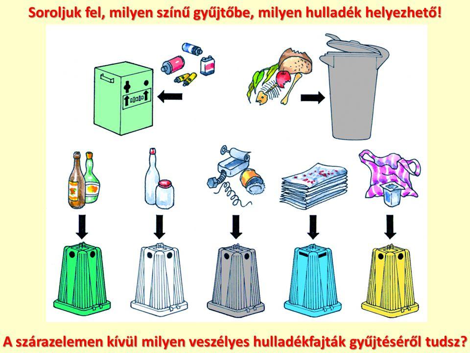Soroljuk fel, milyen színű gyűjtőbe, milyen hulladék helyezhető!
