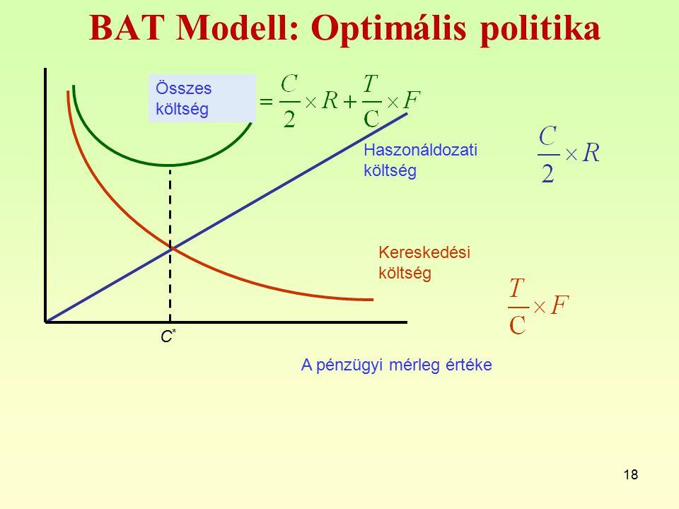 BAT Modell: Optimális politika